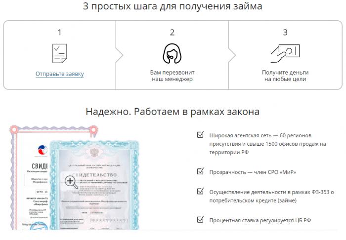 кредит наличными по паспорту в спб предложения банков